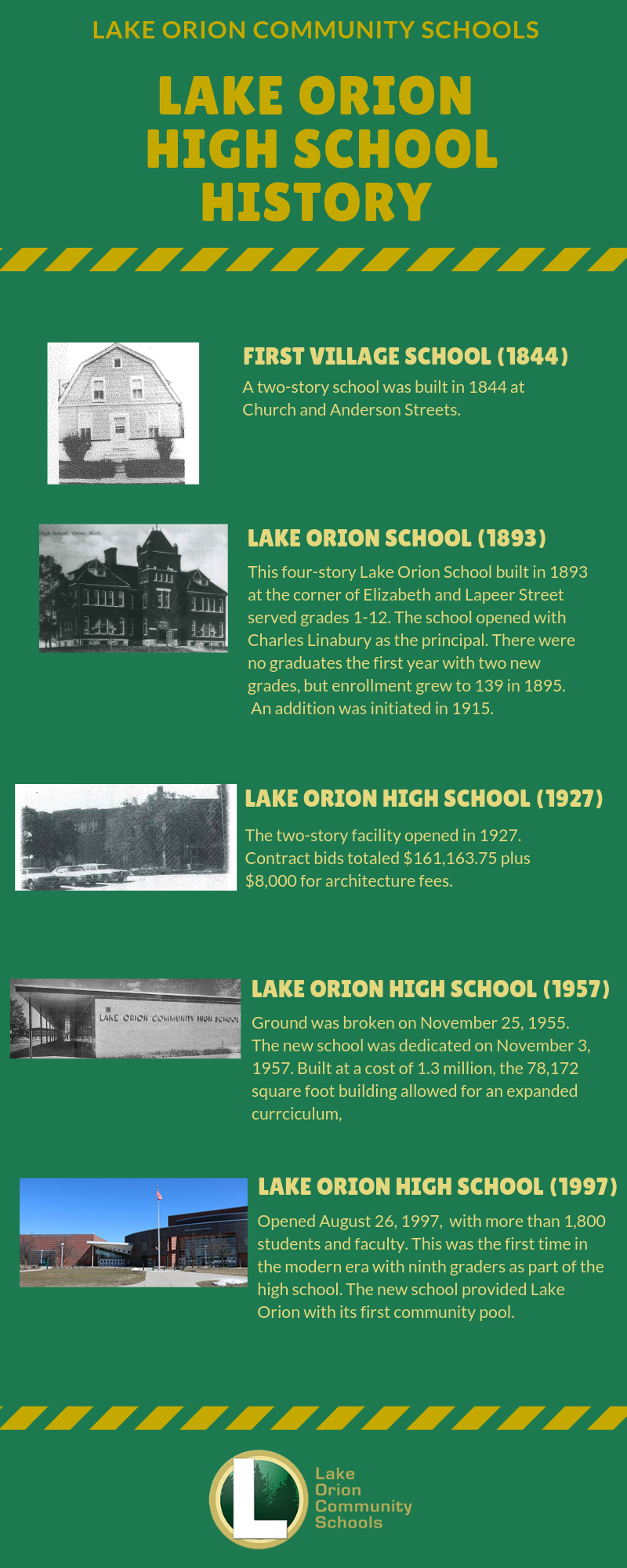 Lake Orion High School History