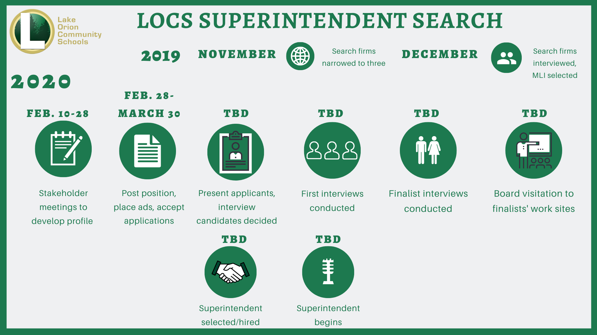 Supt. search timeline